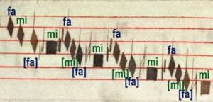 """Fa-mi"" sequence with marked solmisation syllables (explicit syllables above the notes, implicit syllables below)."